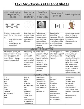 Text Structure Reference Sheet