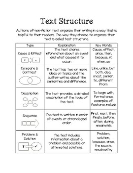 Text Structure Resource Guide