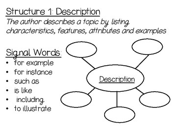 Text Structure Signal Words