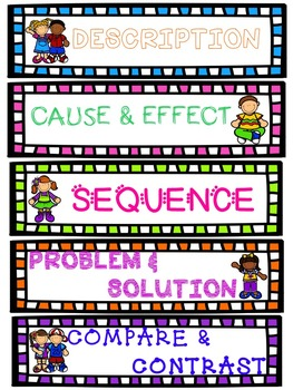 Text Structure Practice/Sort (Informational): Great for Reading Rotations