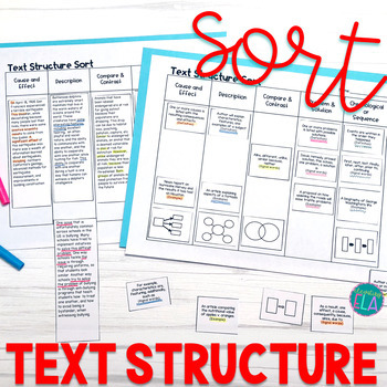 Text Structure Sort Activity- Cards & Passages