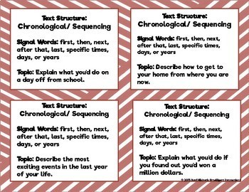 Nonfiction Text Structures: Writing / Discussion Prompt Task Cards