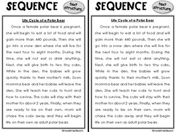 Text Structure Unit: Reference and Activity Sheets, Graphic Organizers, and MORE