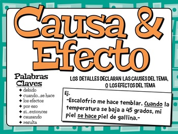 TEXT STRUCTURE Workstation - ENGLISH & SPANISH