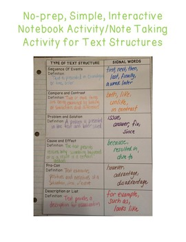 Text Structures Bookmarks and Bonus No-Prep Interactive Notebook Activity