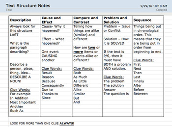 Text Structures Chart