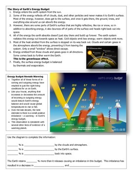 Text Structures: Earth's Energy Budget