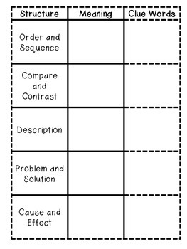 Text Structures Foldable Graphic Organizer