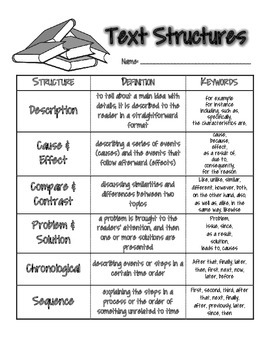 Text Structures Graphic Organizer