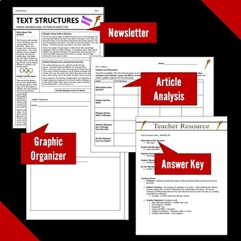 Text Structures Newsletters:  Event Bundle