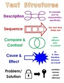 Text Structures Poster