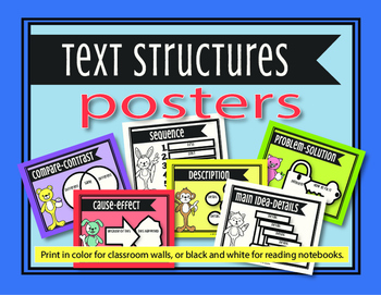 Text Structures Posters and Graphic Organizers
