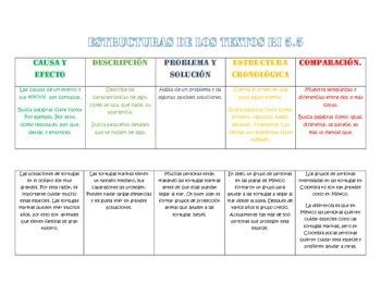 Text Structures RI5.5 Español