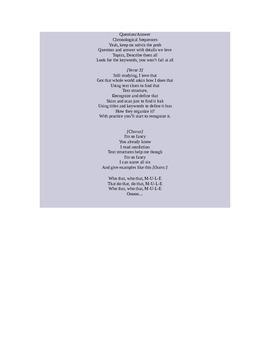 Text Structures Rap (Iggy Azalea Parody)