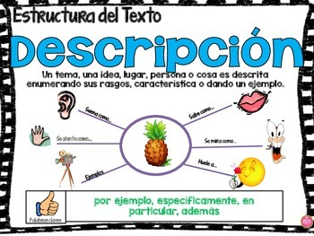 Text Structures Slides in Spanish