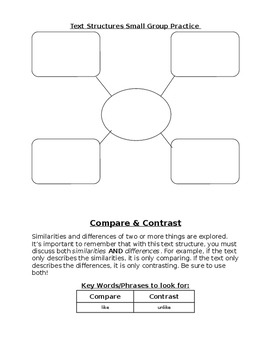 Text Structures Small Group Practice