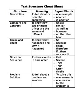 Text Structures Student Cheat Sheet FREEBIE