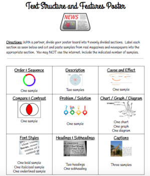 Text Structures and Features Poster