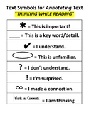 Text Symbols Annotation Chart