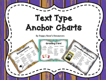 Text Type Anchor Posters For Grades 3-6