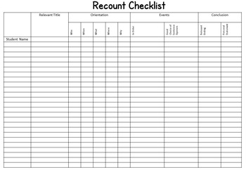 Text Type Checklists - Writing Genre Checklists - EDITABLE