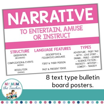 Writing: Text Type Classroom Posters