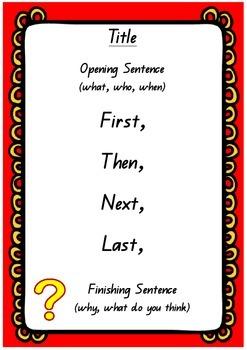 Text Type Poster Bundle: Explanation, Information Report, Description & Recount