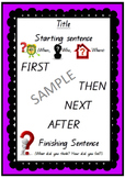 Text Type: Recount Poster & Structured Writing Template