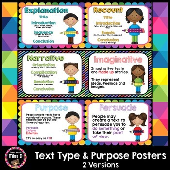 Text Types and Purpose Posters