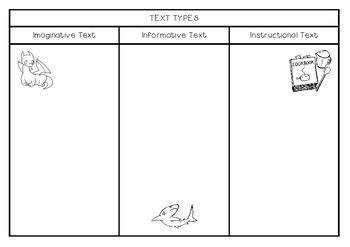Text Types Brainstorm