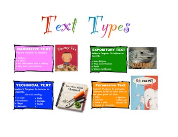 Text Types Poster with Examples!
