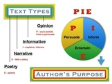 Poster - Text Types and Author's Purpose