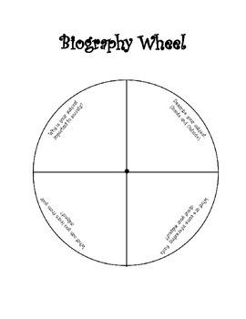 Text Wheel Foldable