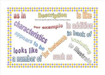 Text structure foldable and signal words posters
