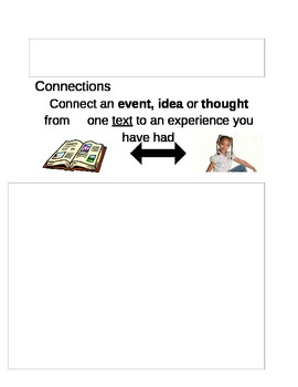 Text to Self Connections VIsual