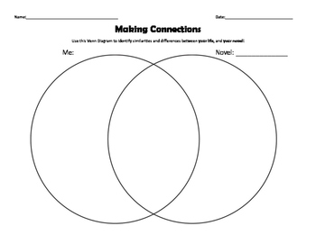 Text to self venn diagram by middle school with ms swanlund tpt text to self venn diagram ccuart Image collections