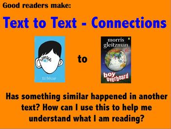 Text to Text Reading Poster