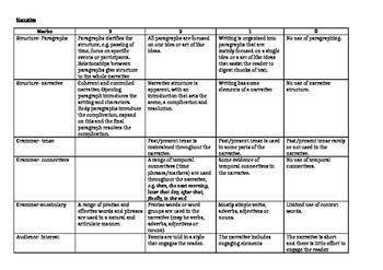 Text type marking criteria