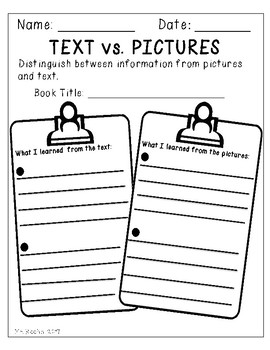Text vs Pictures