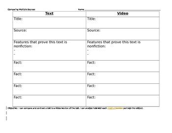 Text vs. Video