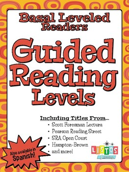 Textbook Readers Guided Reading Levels - ENGLISH