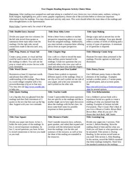 Textbook or Nonfiction Reading Response Menu