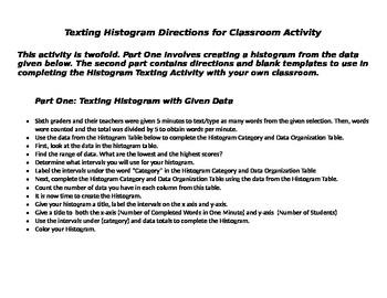 Texting Histogram Activity