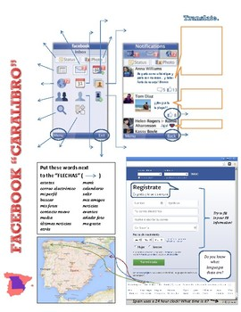 Texting and Facebook in Spanish