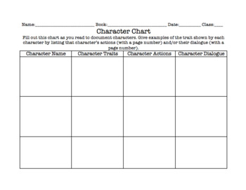 Textual Evidence Character Chart