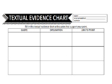 Textual Evidence Chart