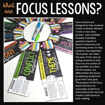 Textual Evidence: Focus Lesson for ANY Novel