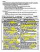 Textual Evidence Response Journal
