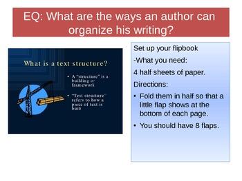 Textual Organization Flipbook