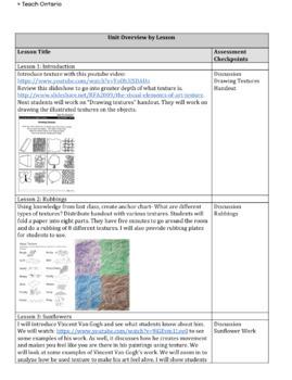 Texture Art Unit Plan Using Ontario Curriculum